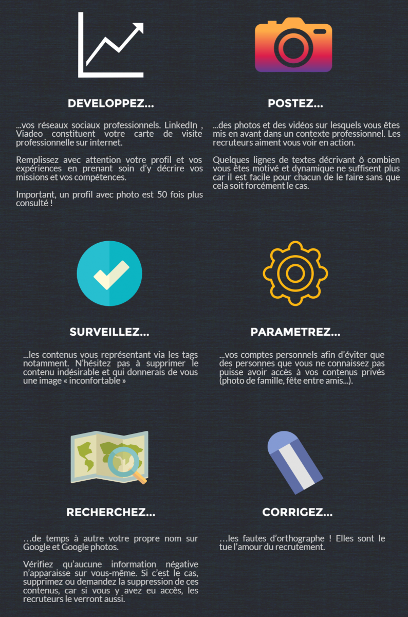 Soignez Votre E Rputation Notre Infographie