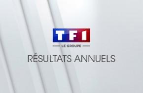 Résultats annuels 2014