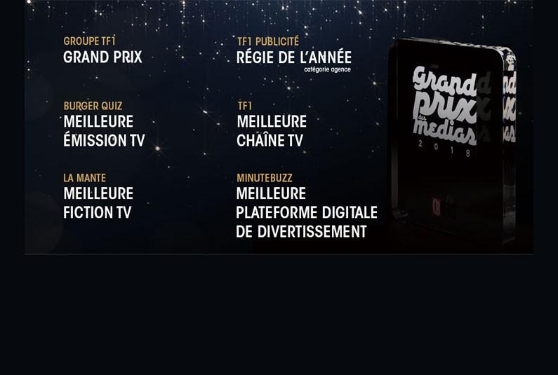 """Le Groupe TF1 largement récompensé au """"Grand Prix des Medias CB News"""" 2018"""