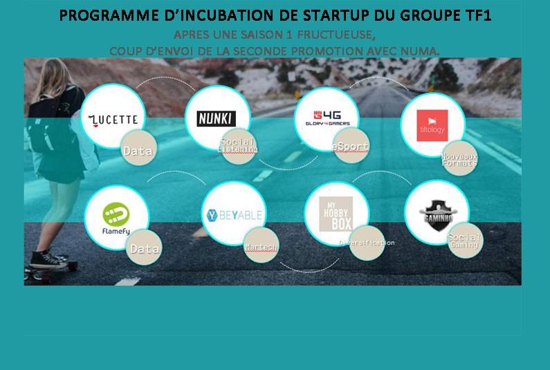 PROGRAMME D'INCUBATION DE STARTUP DU GROUPE TF1